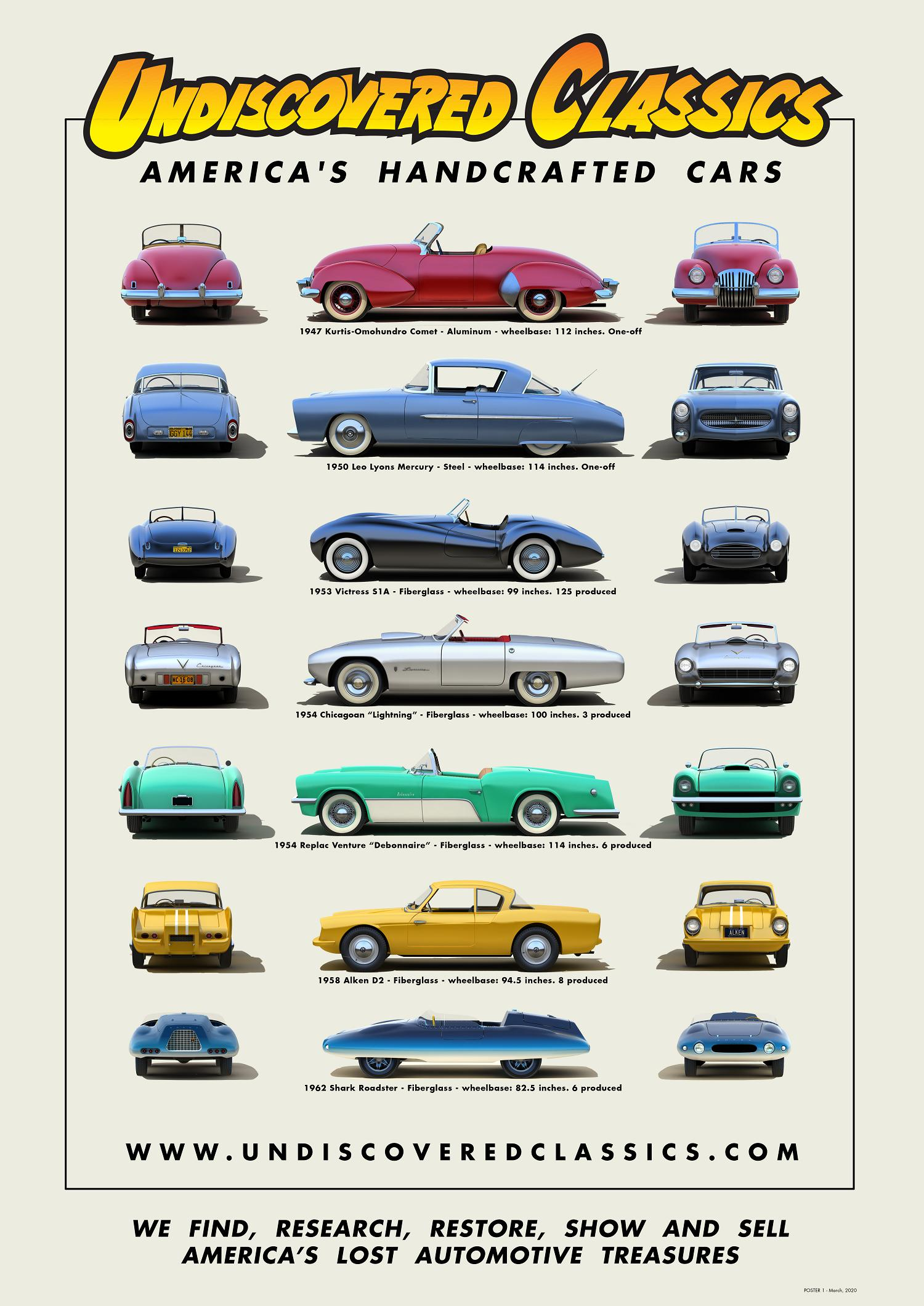 Handcrafted Cars - Poster 1